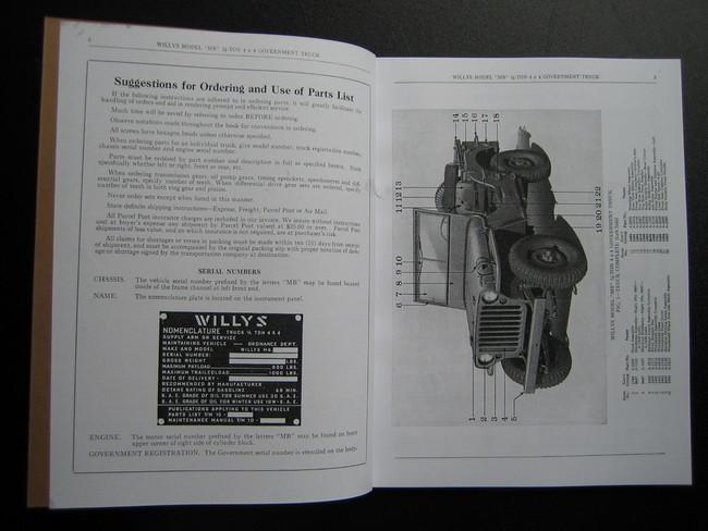 Parts List TM 10-1512 repro