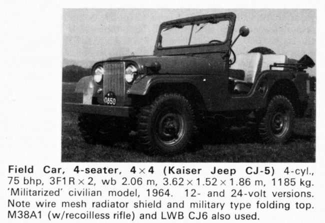 Swiss_Kaiser_CJ-5_resized1