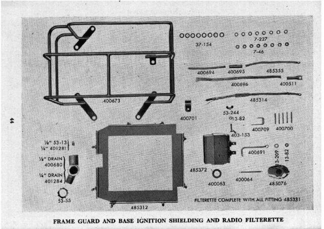 Chore Horse Guard Frame parts