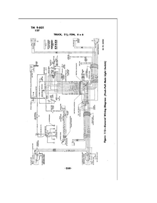 m151a1 wiring diagram m151 wiring diagram wiring diagram