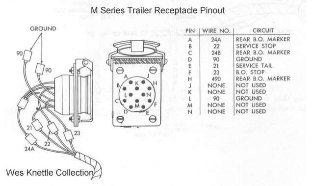 military trailer plug wiring diagram 24 volt u s military 12 pin trailer plug wiring diagram