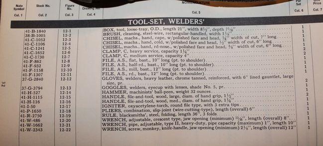 Welders set list