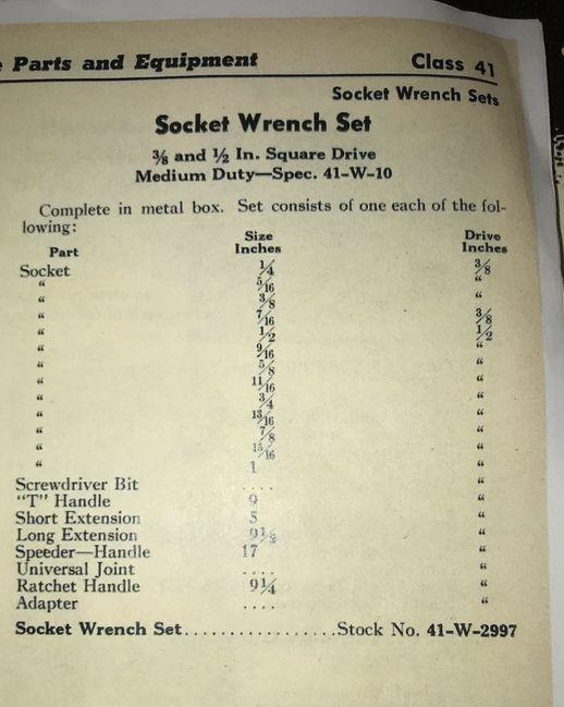 D-I socket set listing from the NAF Class 41 catalog
