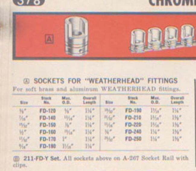 Snap-on 1975 catalog page showing FD150