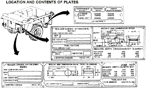 willys m jeeps forums viewtopic m416 data plate locations m416 trailer wiring diagram