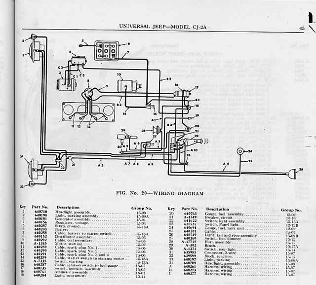 Willys Cj2a Wiring Diagram | Manual e-books on horn speaker wiring, horn switch wiring, coil wiring, headlight wiring, horn wiring 13 and 15, oxygen sensor wiring, horn schematic, starter wiring, ignition switch wiring, horn wire double switch, generator wiring, voltage regulator wiring, horn wiring circuit, horn wiring diagram, fuel pump wiring, fuel injector wiring, horn symbol, horn solenoid wiring, distributor wiring,