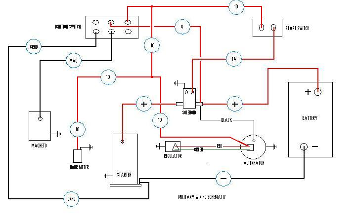 Diagram  1942 Willys Mb Wiring Diagram Full Version Hd