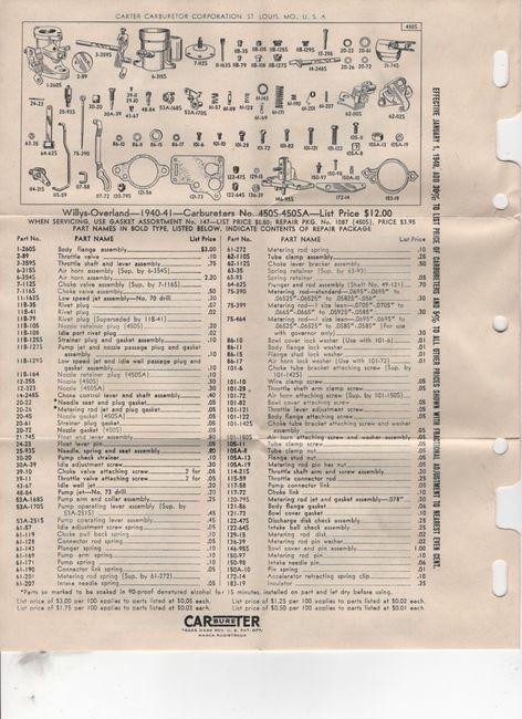 CARbureTER_No_1087_1940_WO0450S_instructions_pg4