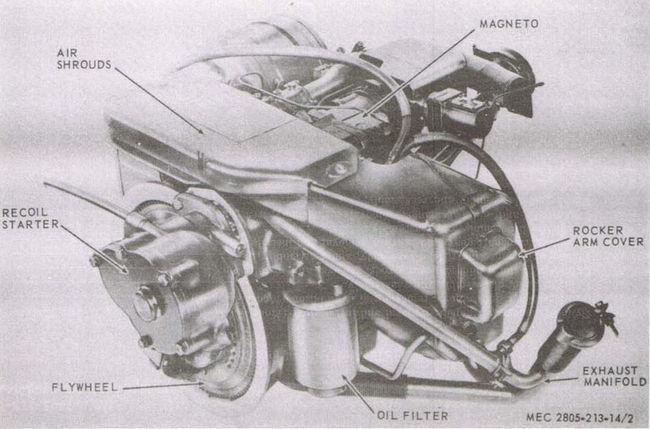 AO42 KM Mechanical Hour Meter