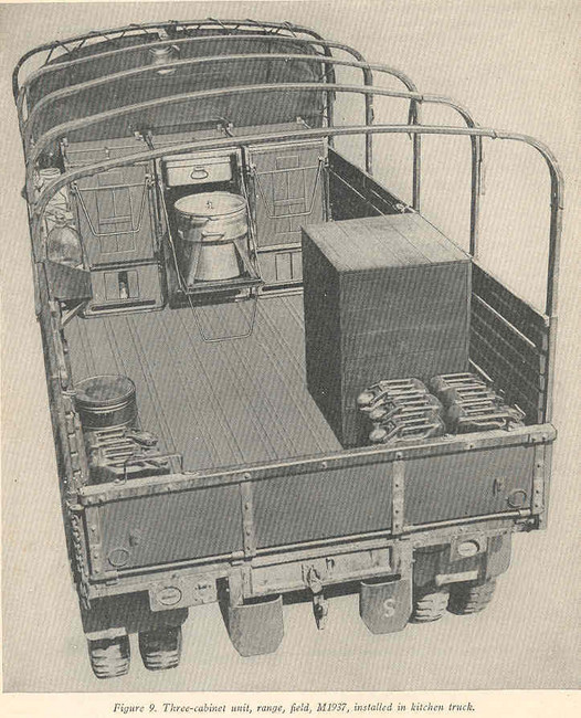 Still looking for M1937 Field Ovens - G503 Military Vehicle