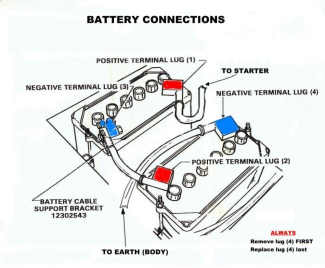 battery order m151 wiring diagram 66 chevelle wiring diagram wiring diagram ~ odicis m151 wiring diagram at panicattacktreatment.co