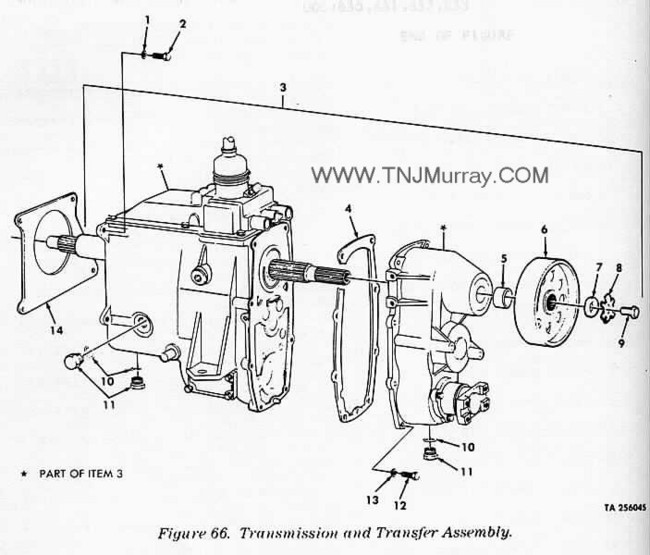 changing transmission oil question