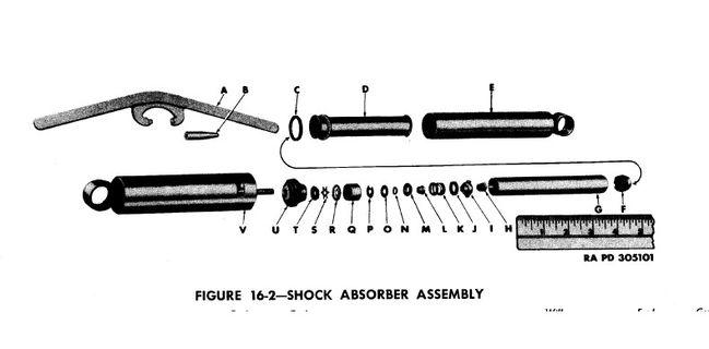 shock_tool1