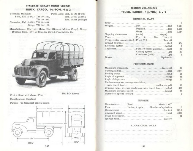 us-built ford 1942-model trucks in allied service