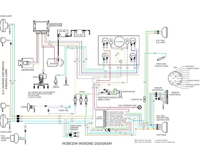 M38 Wiring Diagram - Wiring Diagrams 101 on